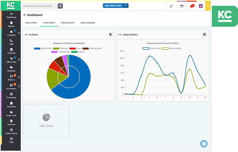 anytime anywhere khaos control cloud erp dashboard