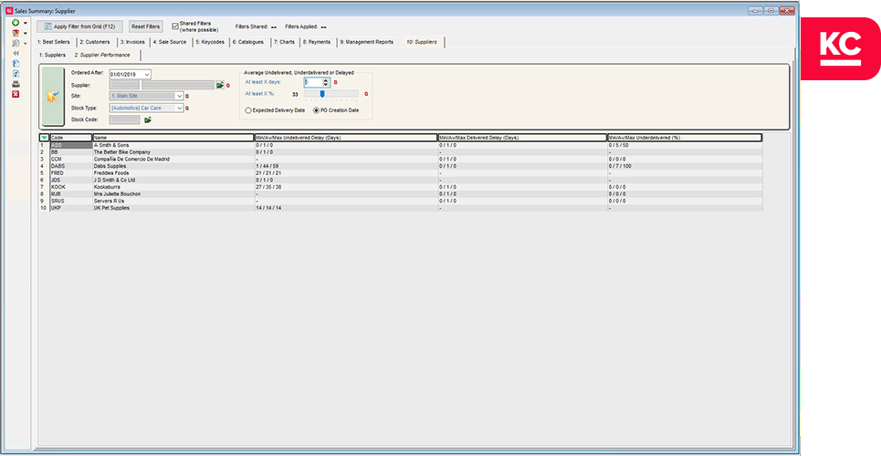 managing supplier performance khaos control